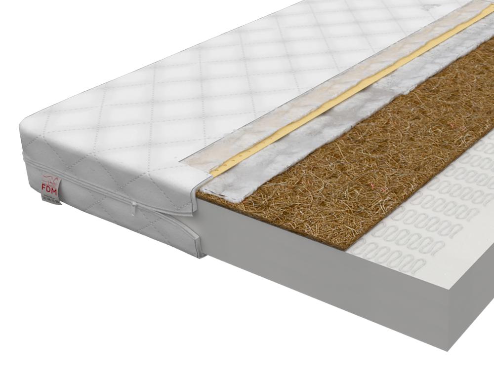 Doplatok do postele: Zmena matrace COCO 160X80