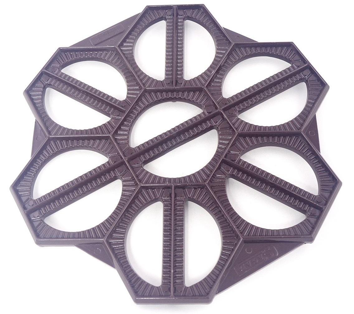 Matricová forma pre knedle pre knedle