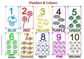 Język Angielski Kolory Cyfry Plakat A3 30x42cm 7043597868