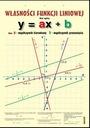 Włąściwości funkcji liniowej plansza dydaktyczna
