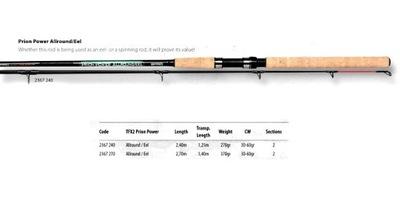 SPRO Power Spin 2,40m 30-60g cork !