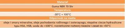 Oring uszczelka 46x2 70NBR 1kpl&#x3D2szt.