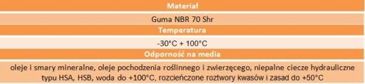 Oring uszczelka 46x2 70NBR 1kpl=2szt.